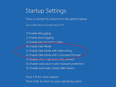 The screen of Windows 8 that offers the safe mode options